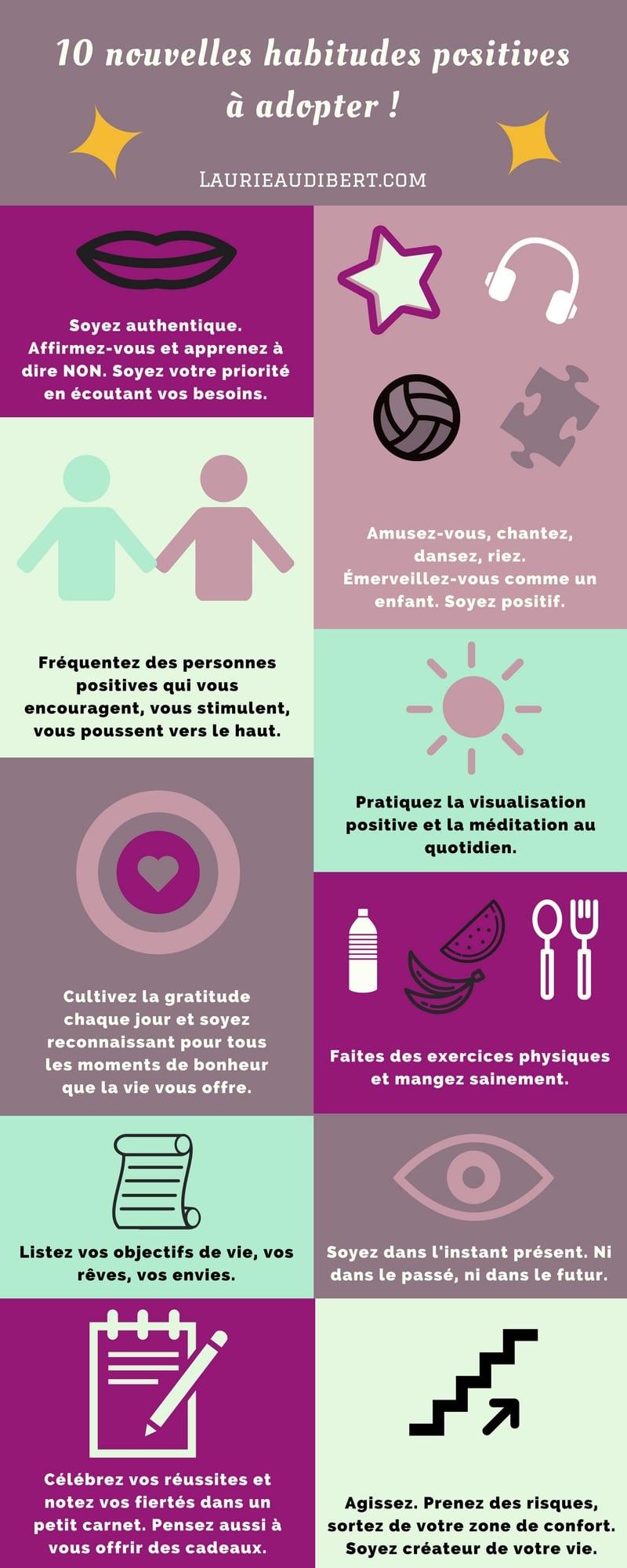 10 nouvelles habitudes positives à adopter / Laurie Audibert / Coach Holistique